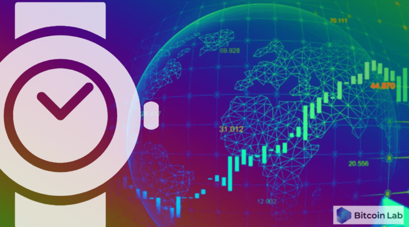 comment choisir unité temps trading et profil trader swing daytrade investisseur