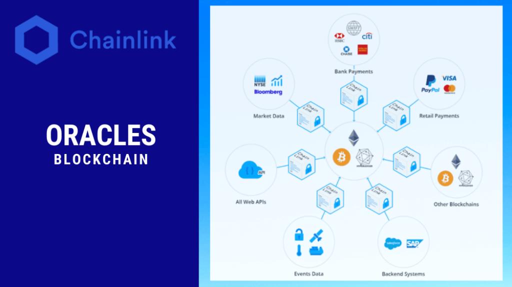 qu'est-ce qu'un oracle blockchain chainlink exemple